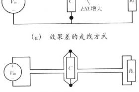 开关电源PCB排版基本规则和原理