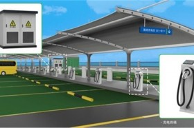 北京昊瑞昌科技有限公司推出高功率密度DCDC充电模块