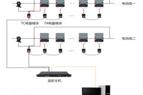电力系统蓄电池在线监控选型方案