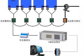 通讯机房蓄电池在线监控选型方案
